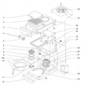 Boîtier Electronique - Aurora 22 Bartscher - 1