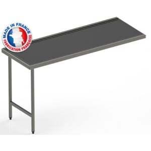 Table de Sortie  SOFINOR - 1