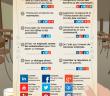 10 façons d'utiliser les réseaux sociaux